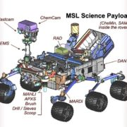 Curiosity_Tech_Description_06