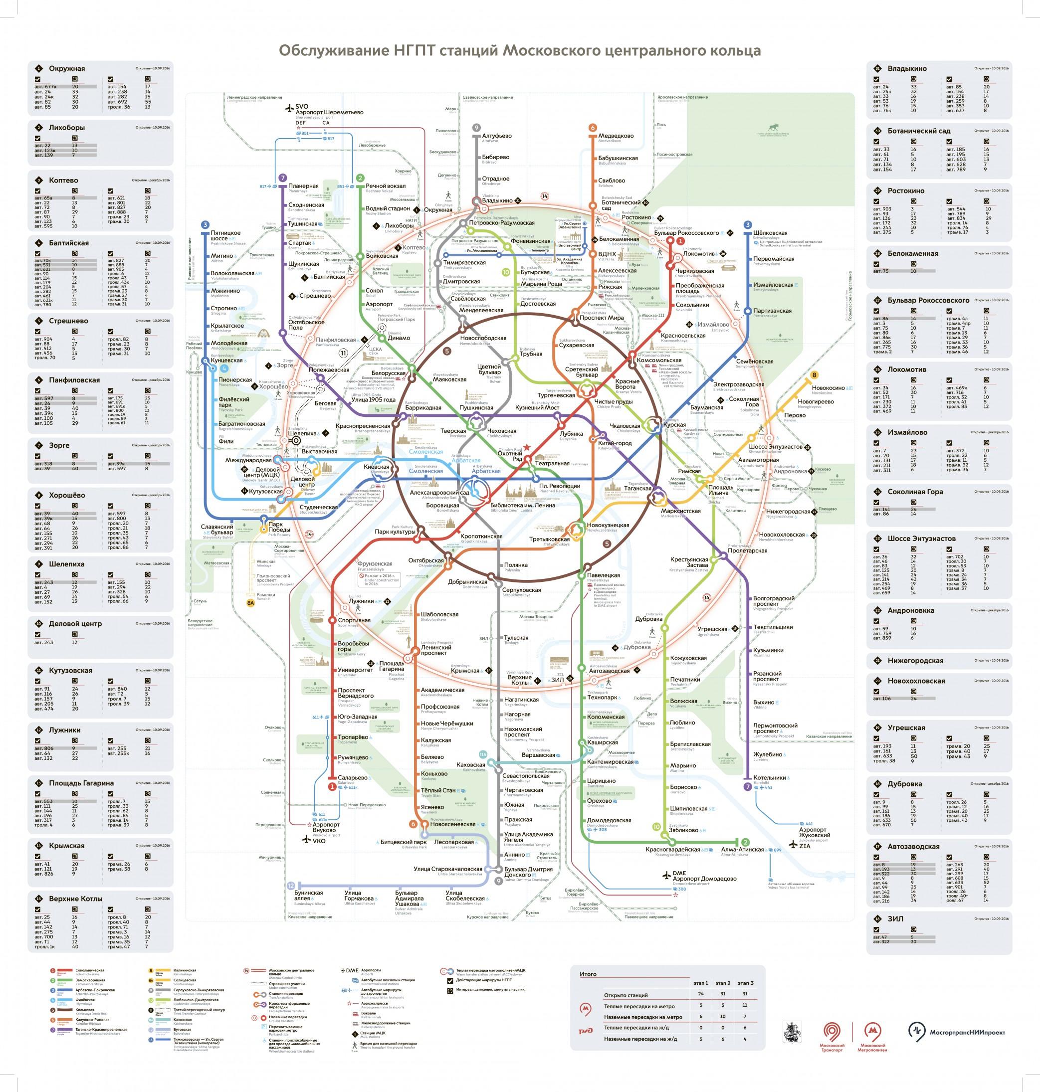 Схема метрополитена и московского центрального кольца фото 959