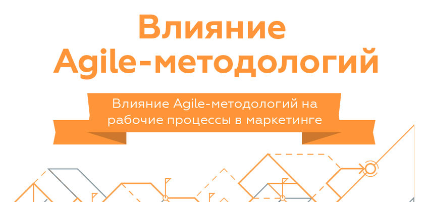 управление проектами в россии, wrike, система управления проектами
