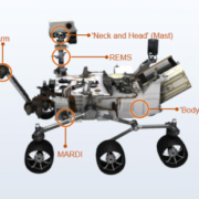 Curiosity_side_view1-550×311